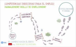 Competencias Directivas para el empleo